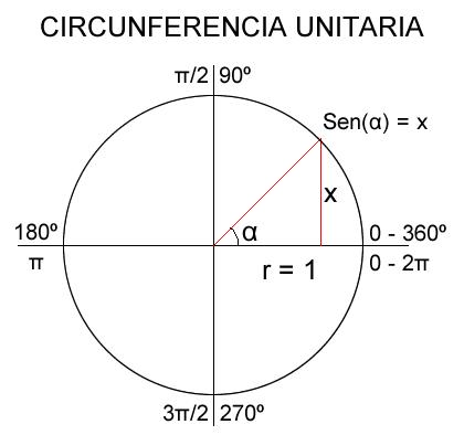 circunferencia_e